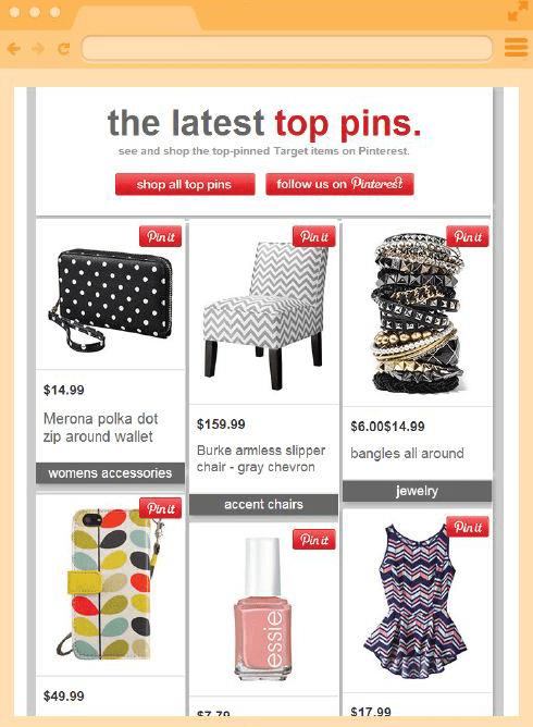 Pinterest - 2014 Metrics