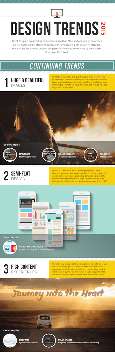 2015 Web Design Trends - Costal Creative Reprographics