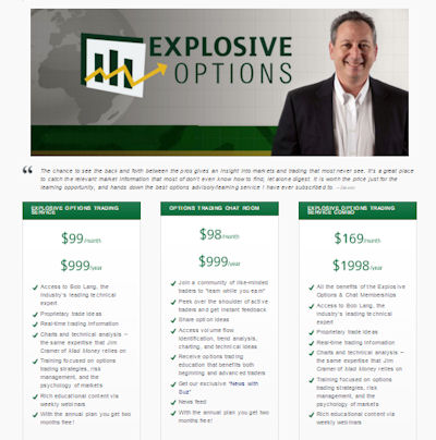 Explosive Options sales page